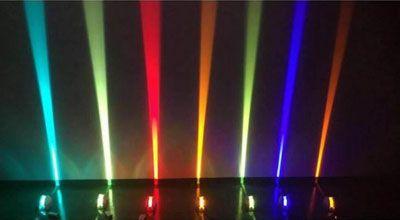 Nos produits de tracés LED